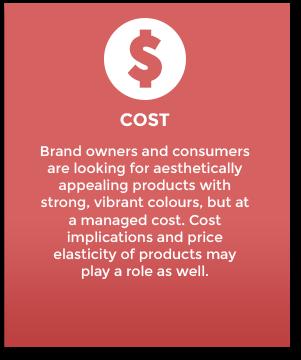 Cost Card