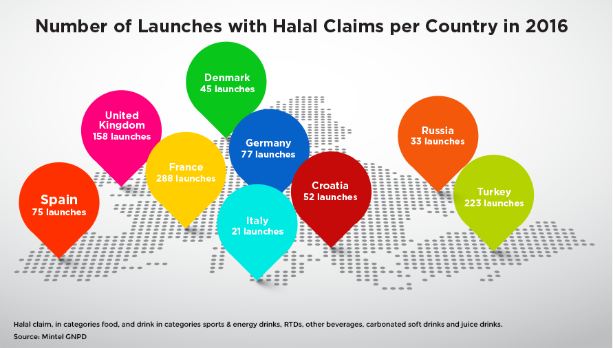 Halal Certified Colouring Solutions Sensient Food Colors