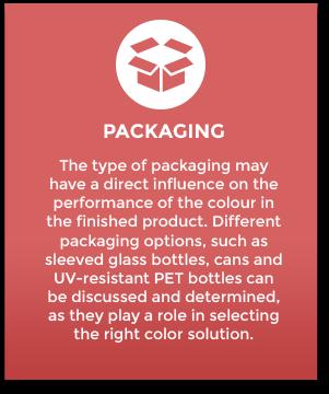 Packaging Card