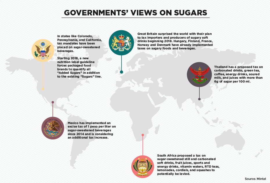 gov-view-sugar